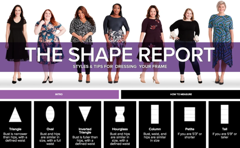 gwynnie bee shape report review